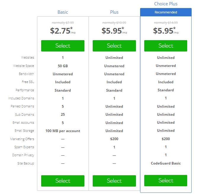 bluehost-tabela-preços