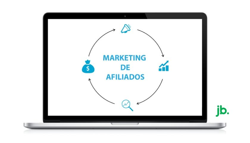 marketing de afiliados - joaobotas.pt
