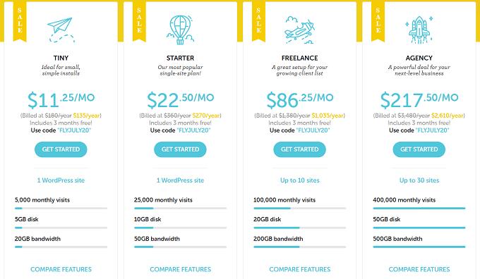 plano preços flywheel