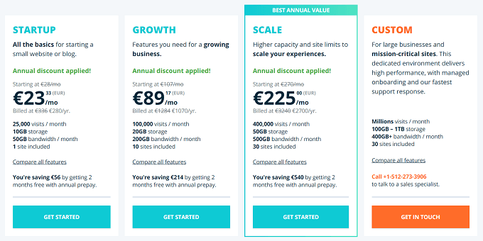 planos preços wp engine
