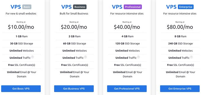 preços Dreamhost alojamento VPS