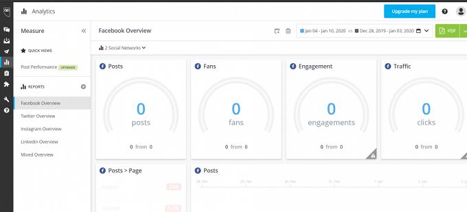Analise a eficácia do envolvimento com o Analytics no hootsuit