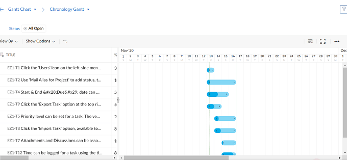Gráficos de Gantt zoho projects