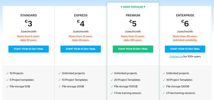 planos preços do zoho projects