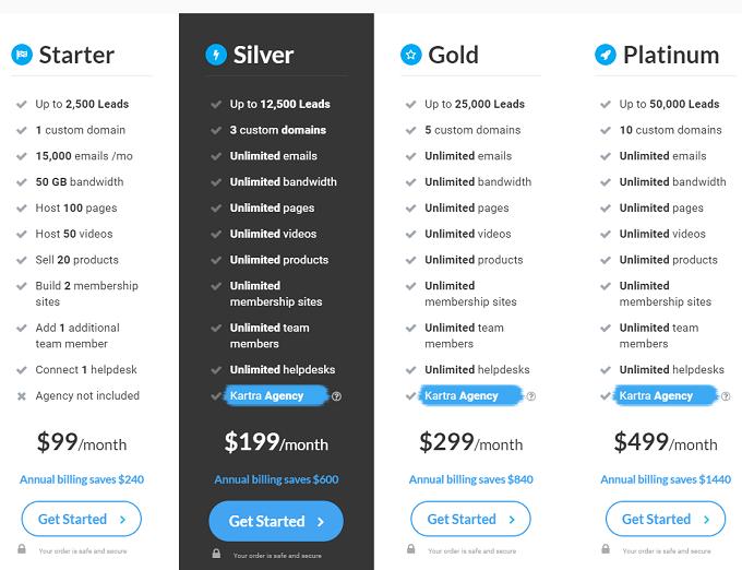planos preços kartra