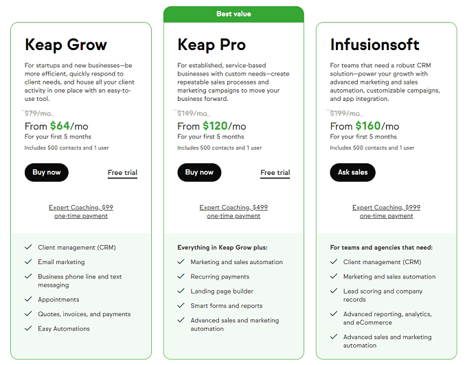 planos preços keap