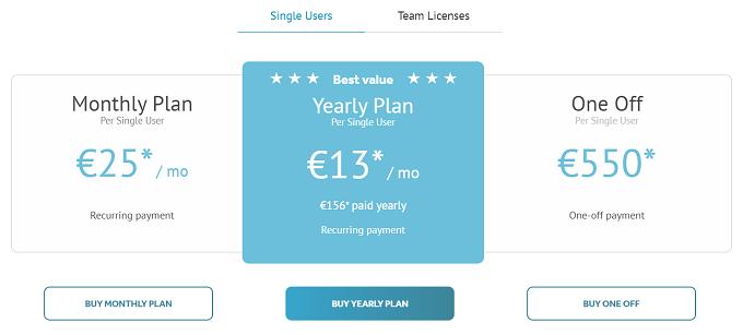 planos preços videoscribe