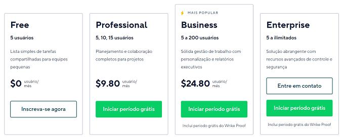 planos preços wrike