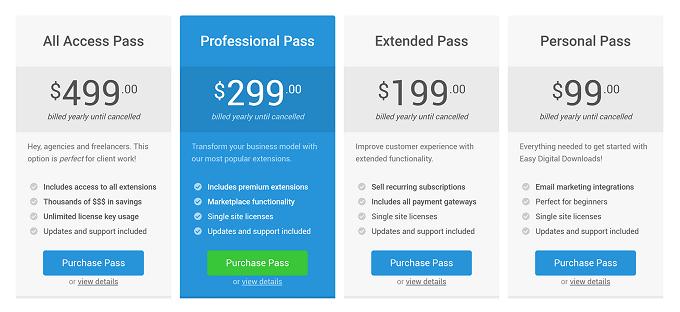 preços Easy Digital Downloads